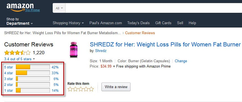 Shredz fat burner review